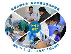 郑州银屑病研究所医院简介
